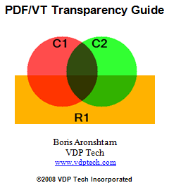 PDF/VT Transparency Overview